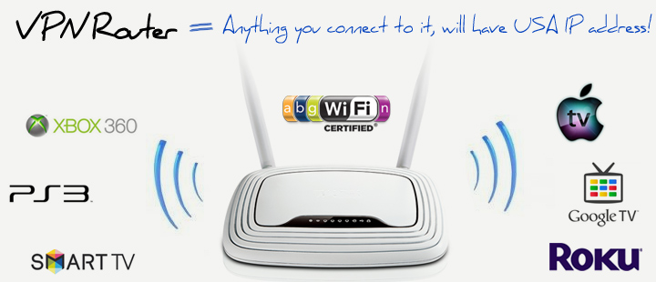 VPN Router with USA IP Address